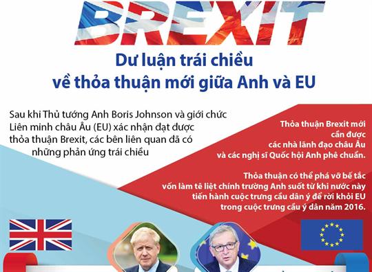 Brexit: Dư luận trái chiều về thỏa thuận mới giữa Anh và EU