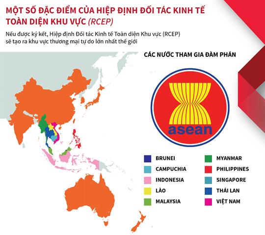 Một số đặc điểm của Hiệp định Đối tác Kinh tế Toàn diện Khu vực (RCEP)