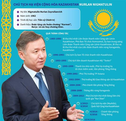 Chủ tịch Hạ viện Cộng hòa Kazakhstan Nurlan Nigmatulin