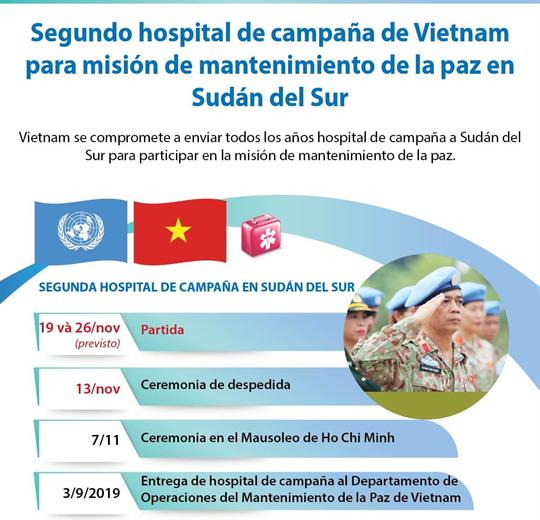 Segundo hospital de campaña de Vietnam para misión de mantenimiento de la paz en Sudán del Sur