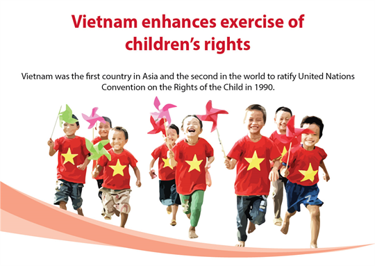 Vietnam enhances exercise of children's rights