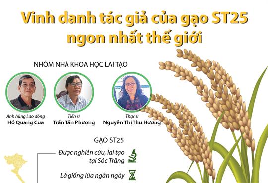Vinh danh tác giả của gạo ST25 ngon nhất thế giới