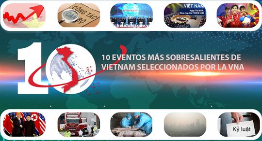 10 EVENTOS MÁS SOBRESALIENTES DE VIETNAM EN 2019 SELECCIONADOS POR LA VNA