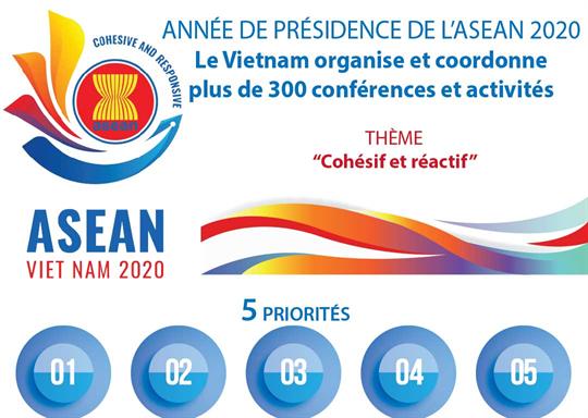 ASEAN 2020: Le Vietnam organise et coordonne plus de 300 conférences et activités