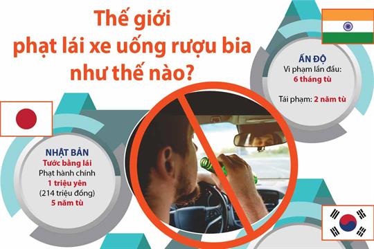 Thế giới phạt lái xe uống rượu bia như thế nào?