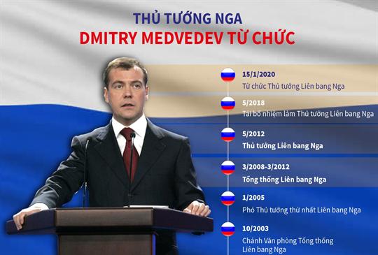 Thủ tướng Nga Medvedev từ chức