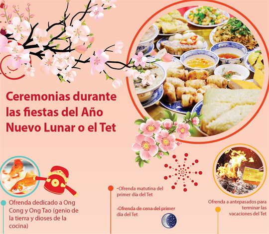 Ceremonias durante las fiestas del Año Nuevo Lunar o el Tet