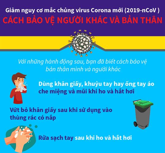 Giảm nguy cơ mắc chủng virus Corona mới (2019-nCoV): Cách bảo vệ người khác và bản thân
