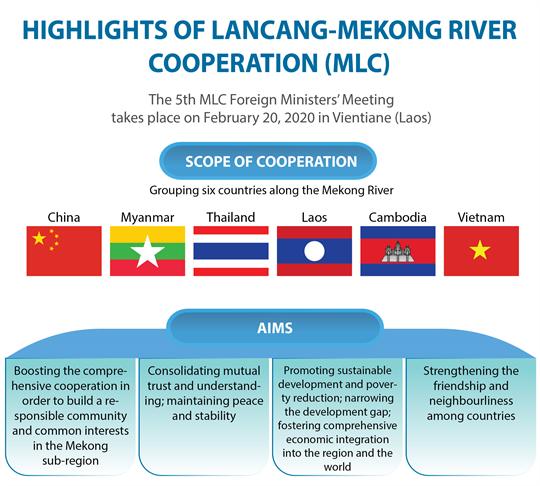 湄公河-澜沧江合作机制的主要内容