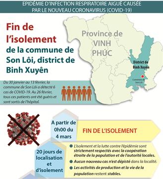 Fin de  l'isolement  de la commune de  Son Lôi, district de Binh Xuyên