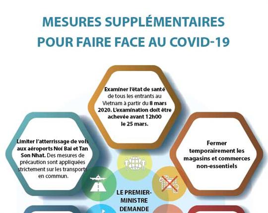 Mesures supplémentaires pour faire face au COVID-19