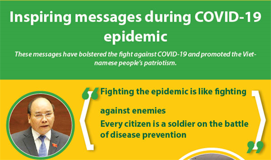 Inspiring messages during COVID-19 epidemic