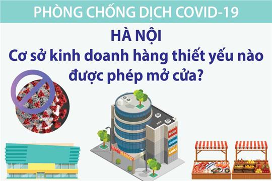 Hà Nội: Cơ sở kinh doanh hàng thiết yếu nào được phép mở cửa?