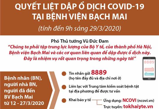 Quyết liệt dập tắt ổ dịch COVID-19 tại Bệnh viện Bạch Mai