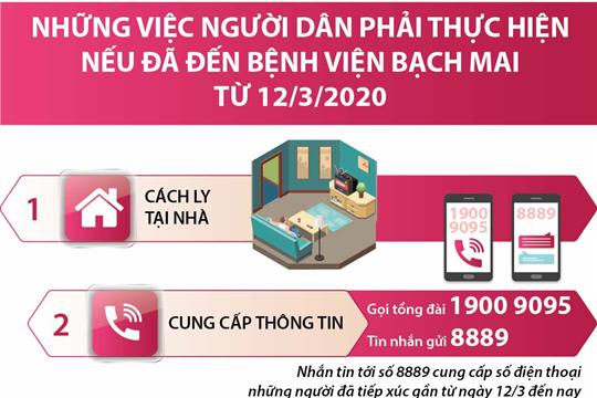 Những việc người dân phải thực hiện nếu đã đến Bệnh viện Bạch Mai từ 12/3/2020
