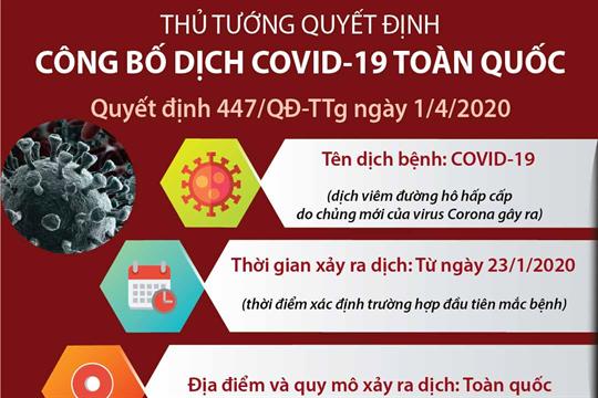 Thủ tướng quyết định công bố dịch COVID-19 trên toàn quốc