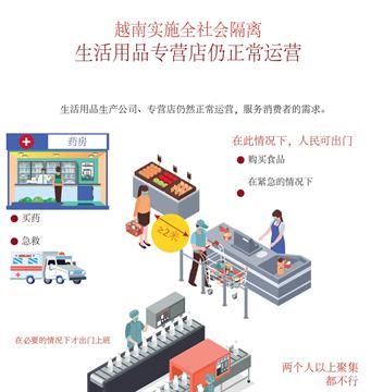 越南实施15天全社会隔离 生活用品专营店仍正常运营