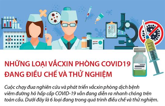 Những loại vắcxin phòng COVID19  đang điều chế và thử nghiệm