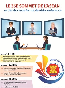Le 36e Sommet de l'ASEAN se tiendra sous forme de visioconférence