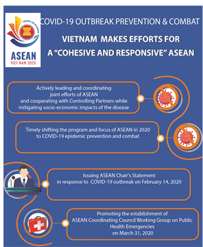 Vietnam makes efforts for 'cohesive and responsive' ASEAN