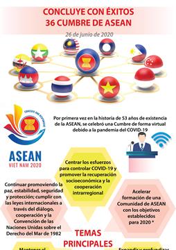 Concluye con éxitos Cumbre 36 de ASEAN