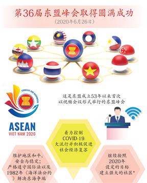 第36届东盟峰会圆满成功