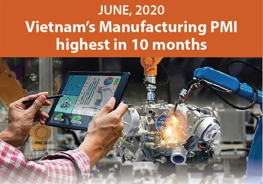 Vietnam's Manufacturing PMI highest in 10 months