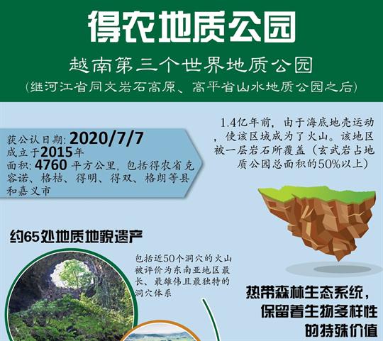 得农地质公园——越南第三个世界地质公园