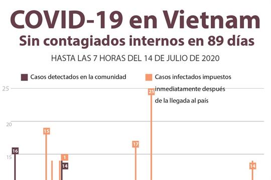 COVID-19 en Vietnam: Sin contagios internos en 89 días