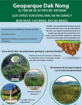 Vietnam ya cuenta con tres geoparques globales reconocidos por UNESCO