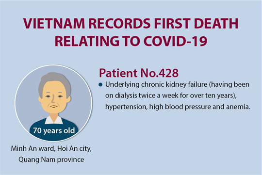 Vietnam records first death relating to COVID-19
