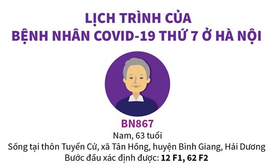 Lịch trình của bệnh nhân COVID-19 thứ 7 ở Hà Nội