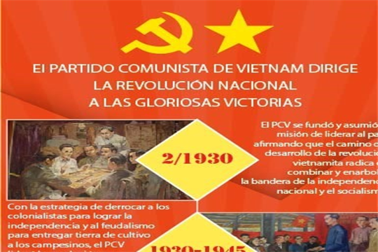 El Partido Comunista de Vietnam dirige la revolución nacional a las gloriosas victorias