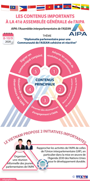 Les contenus importants à la 41è assemblée générale de l'AIPA
