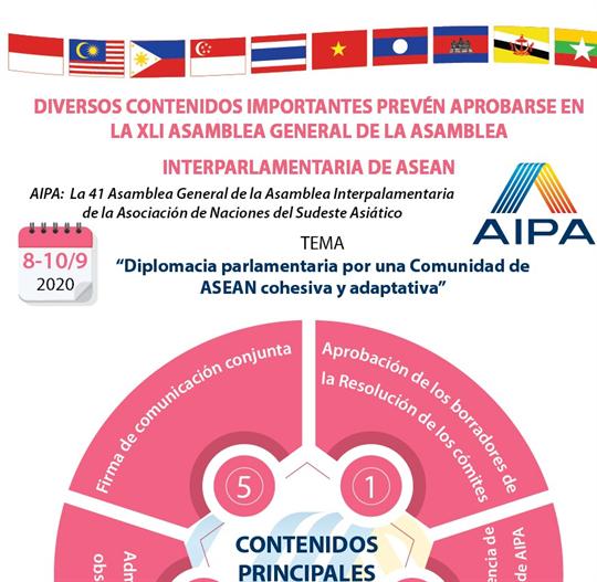 Contenidos importantes prevén aprobarse en la AIPA 41