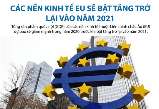 Các nền kinh tế EU sẽ bật tăng trở lại vào năm 2021