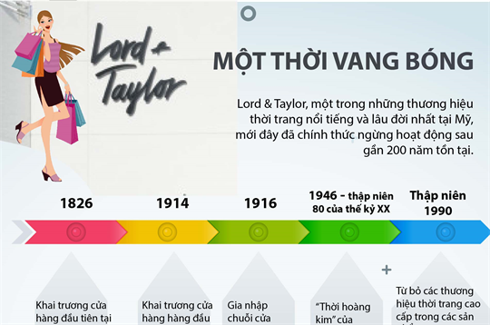Lord & Taylor - Một thời vang bóng