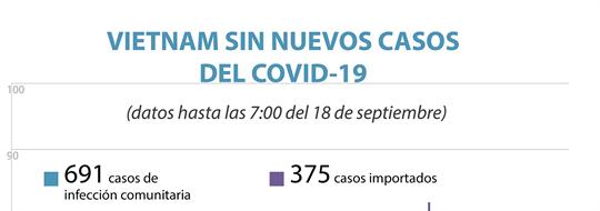 Vietnam: 16 días sin infección comunitaria de COVID-19