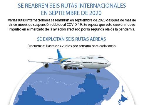 Se abren seis rutas internacionales en septiembre de 2020