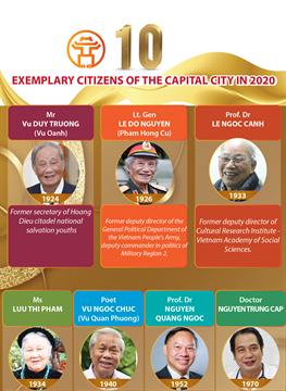 Ten exemplary citizens of capital city in 2020