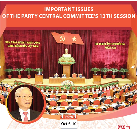 Important issues discussed at Party Central Committee's 13th session
