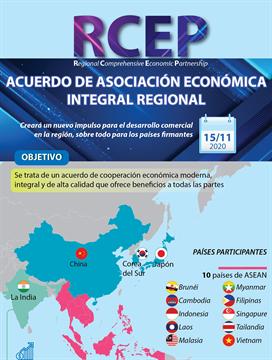 Acuerdo RCEP impulsará el desarrollo comercial regional
