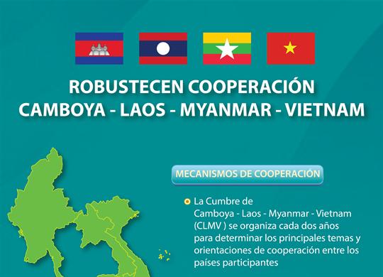 Robustecen cooperación Camboya - Laos - Myanmar - Vietnam