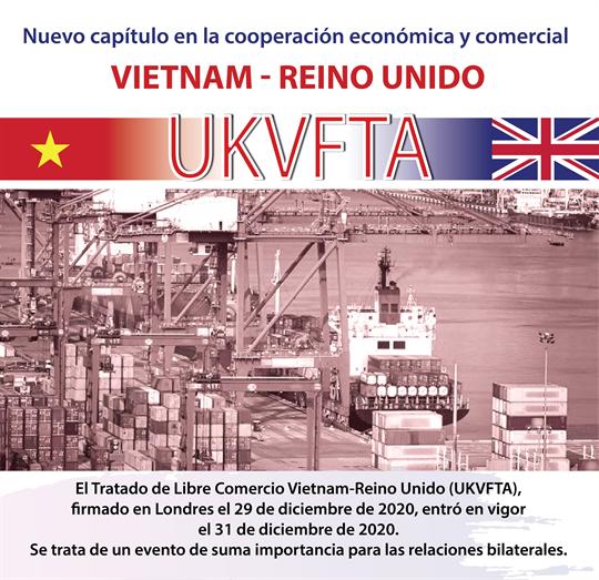 Nuevo capítulo en la cooperación económica y comercial Vietnam-Reino Unido