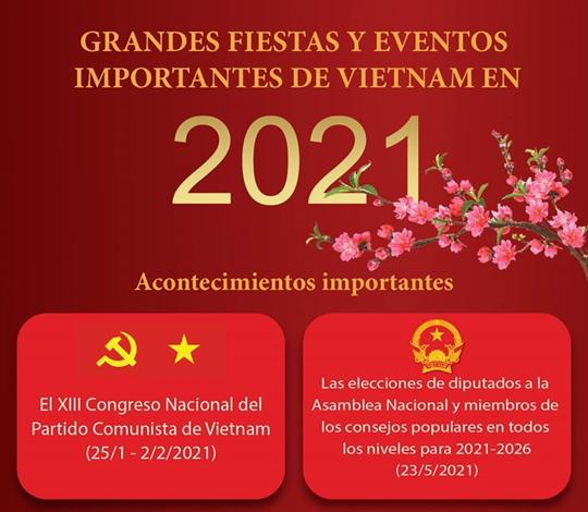 Grandes fiestas y eventos importantes de Vietnam en 2021