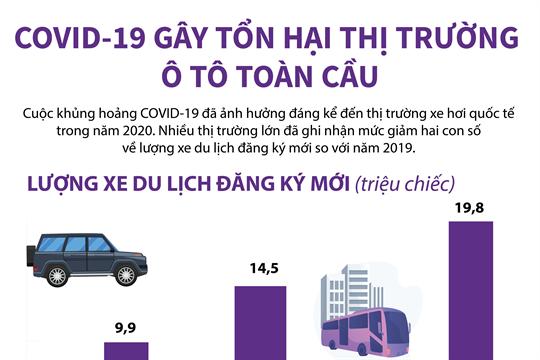 COVID-19 gây tổn hại thị trường ô tô toàn cầu