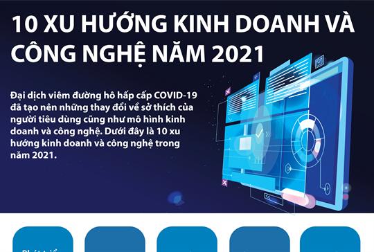 10 xu hướng kinh doanh và công nghệ năm 2021