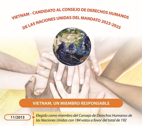 Vietnam - candidato al Consejo de Derechos Humanos  de las Naciones Unidas del mandato 2023-2025
