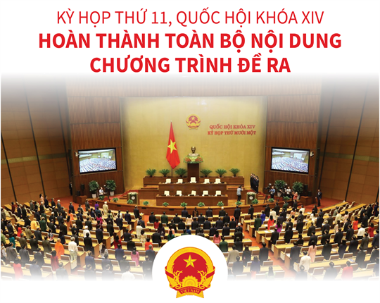 Kỳ họp thứ 11, Quốc hội Khóa XIV: Hoàn thành toàn bộ nội dung chương trình đề ra