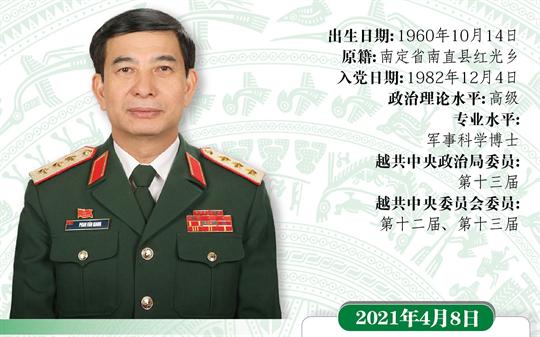 越共中央政治局委员潘文江当选越南国防部部长